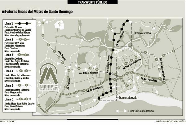 Mapa del metro de Santo Domingo